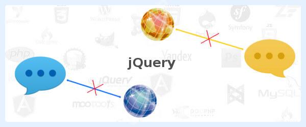 Как запретить индексацию ссылок авторов комментариев (jQuery версия)